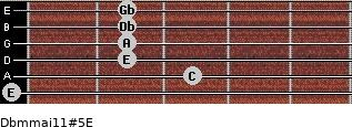 Dbm(maj11)#5/E for guitar on frets 0, 3, 2, 2, 2, 2