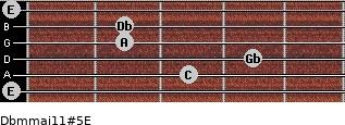 Dbm(maj11)#5/E for guitar on frets 0, 3, 4, 2, 2, 0