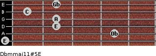 Dbm(maj11)#5/E for guitar on frets 0, 4, 2, 2, 1, 2