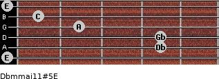 Dbm(maj11)#5/E for guitar on frets 0, 4, 4, 2, 1, 0