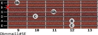 Dbm(maj11)#5/E for guitar on frets 12, 12, 10, 11, x, 9