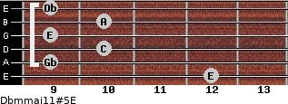Dbm(maj11)#5/E for guitar on frets 12, 9, 10, 9, 10, 9