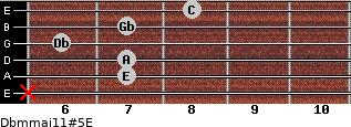Dbm(maj11)#5/E for guitar on frets x, 7, 7, 6, 7, 8