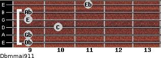 Dbm(maj9/11) for guitar on frets 9, 9, 10, 9, 9, 11
