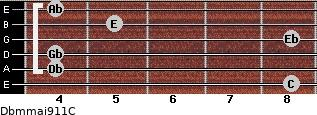 Dbm(maj9/11)/C for guitar on frets 8, 4, 4, 8, 5, 4