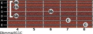 Dbm(maj9/11)/C for guitar on frets 8, 7, 4, 6, 4, 4