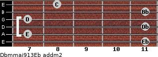 Dbm(maj9/13)/Eb add(m2) guitar chord