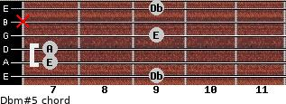 Dbm#5 for guitar on frets 9, 7, 7, 9, x, 9