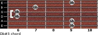 Db#3 for guitar on frets 9, 9, 6, 6, 7, 9
