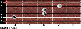 Db#3 for guitar on frets x, 4, 6, 6, 7, x