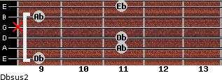 Dbsus2 for guitar on frets 9, 11, 11, x, 9, 11