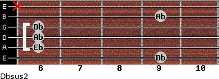 Dbsus2 for guitar on frets 9, 6, 6, 6, 9, x