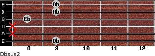 Dbsus2 for guitar on frets 9, x, x, 8, 9, 9