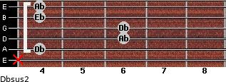 Dbsus2 for guitar on frets x, 4, 6, 6, 4, 4