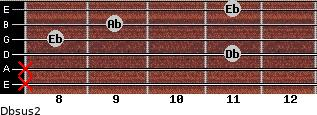 Dbsus2 for guitar on frets x, x, 11, 8, 9, 11