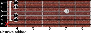 Dbsus2/4 add(m2) guitar chord