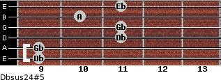 Dbsus2/4(#5) for guitar on frets 9, 9, 11, 11, 10, 11