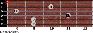 Dbsus2/4(#5) for guitar on frets 9, 9, 11, 8, 10, x