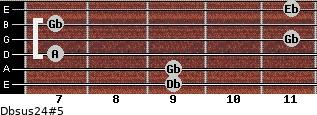 Dbsus2/4(#5) for guitar on frets 9, 9, 7, 11, 7, 11