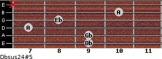 Dbsus2/4(#5) for guitar on frets 9, 9, 7, 8, 10, x