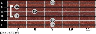 Dbsus2/4(#5) for guitar on frets 9, 9, 7, 8, 7, 9