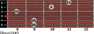 Dbsus2/4(#5) for guitar on frets 9, 9, x, 8, 10, 11