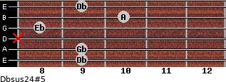 Dbsus2/4(#5) for guitar on frets 9, 9, x, 8, 10, 9