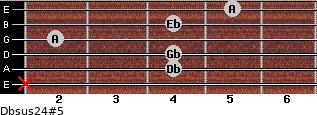 Dbsus2/4(#5) for guitar on frets x, 4, 4, 2, 4, 5