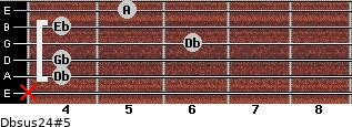 Dbsus2/4(#5) for guitar on frets x, 4, 4, 6, 4, 5