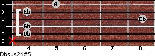 Dbsus2/4(#5) for guitar on frets x, 4, 4, 8, 4, 5