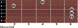 Dbsus2/D# for guitar on frets x, 6, 6, 6, 2, 4