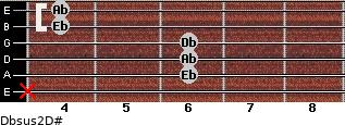 Dbsus2/D# for guitar on frets x, 6, 6, 6, 4, 4