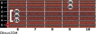 Dbsus2/D# for guitar on frets x, 6, 6, 6, 9, 9