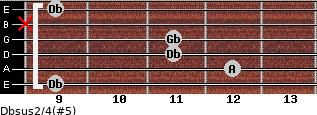 Dbsus2/4(#5) for guitar on frets 9, 12, 11, 11, x, 9
