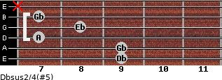 Dbsus2/4(#5) for guitar on frets 9, 9, 7, 8, 7, x