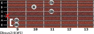 Dbsus2/4(#5) for guitar on frets 9, 9, x, 11, 10, 11