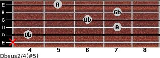 Dbsus2/4(#5) for guitar on frets x, 4, 7, 6, 7, 5