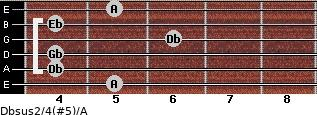 Dbsus2/4(#5)/A for guitar on frets 5, 4, 4, 6, 4, 5
