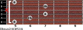 Dbsus2/4(#5)/A for guitar on frets 5, 6, 7, x, 7, 5