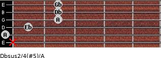 Dbsus2/4(#5)/A for guitar on frets x, 0, 1, 2, 2, 2
