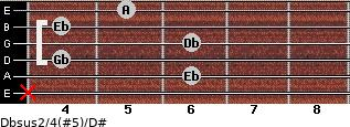 Dbsus2/4(#5)/D# for guitar on frets x, 6, 4, 6, 4, 5