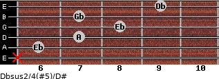 Dbsus2/4(#5)/D# for guitar on frets x, 6, 7, 8, 7, 9