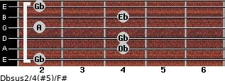 Dbsus2/4(#5)/F# for guitar on frets 2, 4, 4, 2, 4, 2