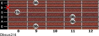 Dbsus2/4 for guitar on frets 9, 11, 11, 8, x, 9