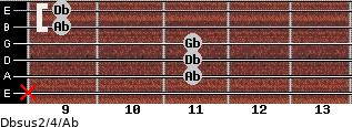 Dbsus2/4/Ab for guitar on frets x, 11, 11, 11, 9, 9