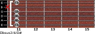 Dbsus2/4/D# for guitar on frets 11, 11, 11, 11, x, 11