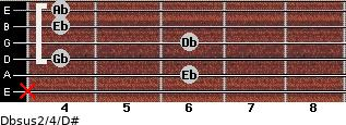Dbsus2/4/D# for guitar on frets x, 6, 4, 6, 4, 4