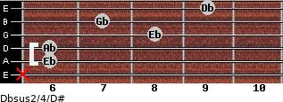 Dbsus2/4/D# for guitar on frets x, 6, 6, 8, 7, 9