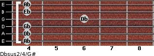 Dbsus2/4/G# for guitar on frets 4, 4, 4, 6, 4, 4