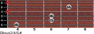Dbsus2/4/G# for guitar on frets 4, 6, 6, x, 7, x